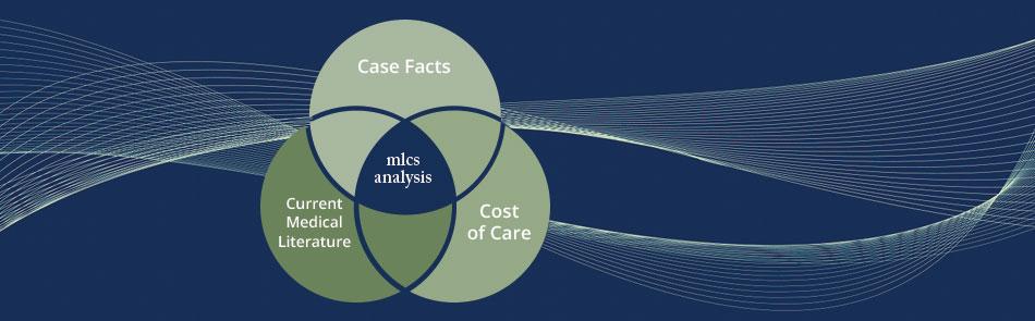 The MLCS Advantage